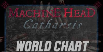 """MACHINE HEAD – """"Catharsis"""" entra al 15° posto della classifica mondiale!"""
